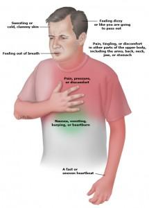 Heart_attack_symptoms_PI_edit